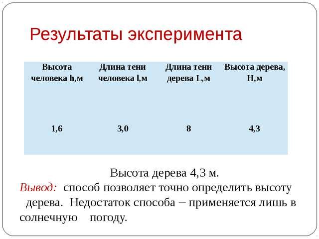 Высота дерева 4,3 м. Вывод: способ позволяет точно определить высоту дерева....