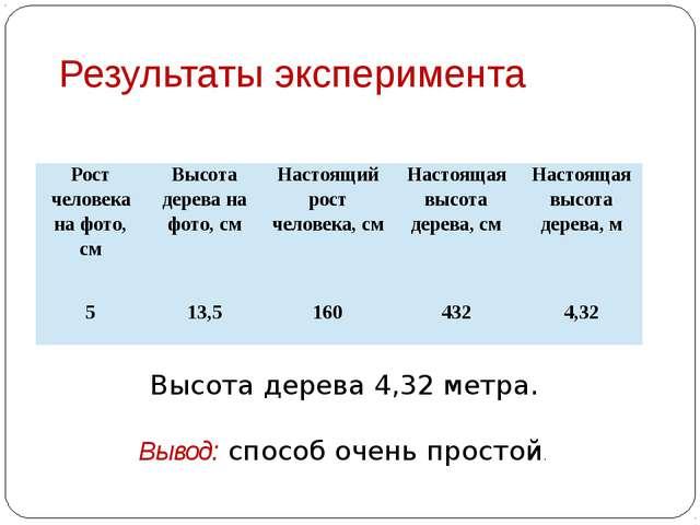 Результаты эксперимента Высота дерева 4,32 метра. Вывод: способ очень простой...