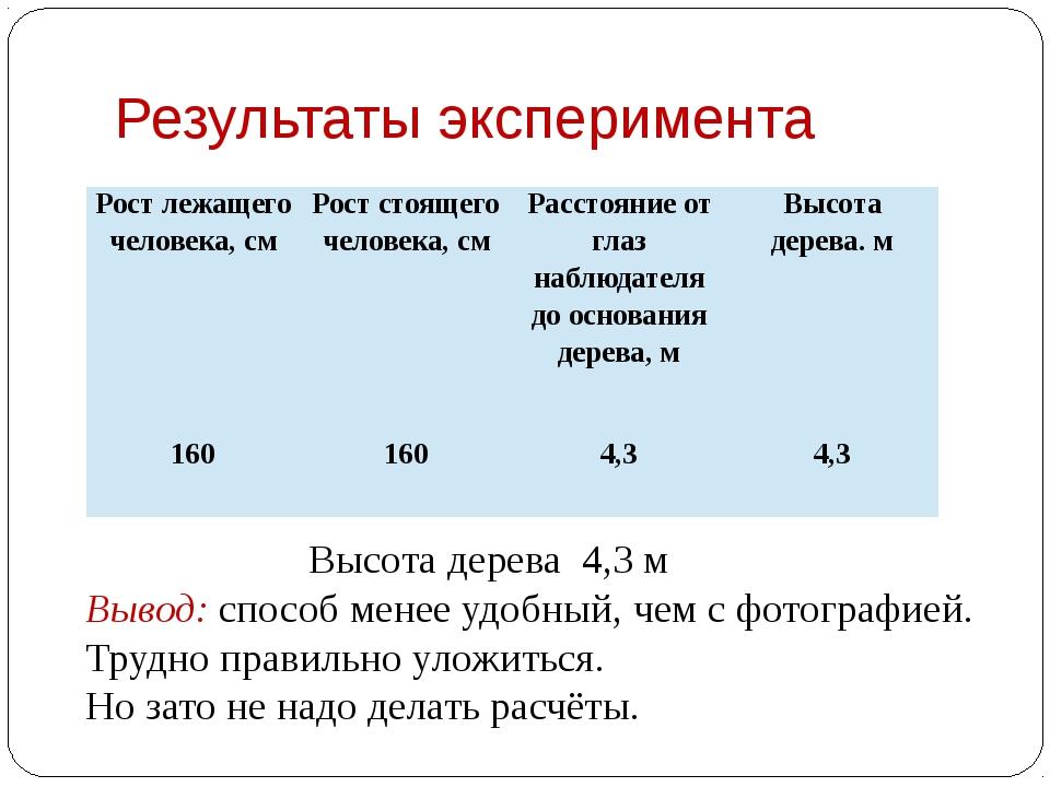 Результаты эксперимента Высота дерева 4,3 м Вывод: способ менее удобный, чем...