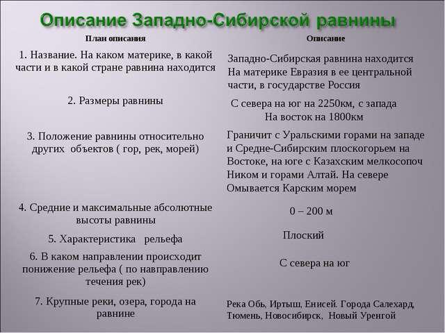 Западно-Сибирская равнина находится На материке Евразия в ее центральной част...