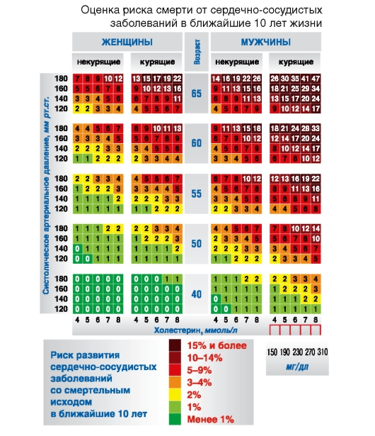 http://vmede.org/sait/content/Farmakologiya_klin_practi4_petrov_2011/img/14096.jpg