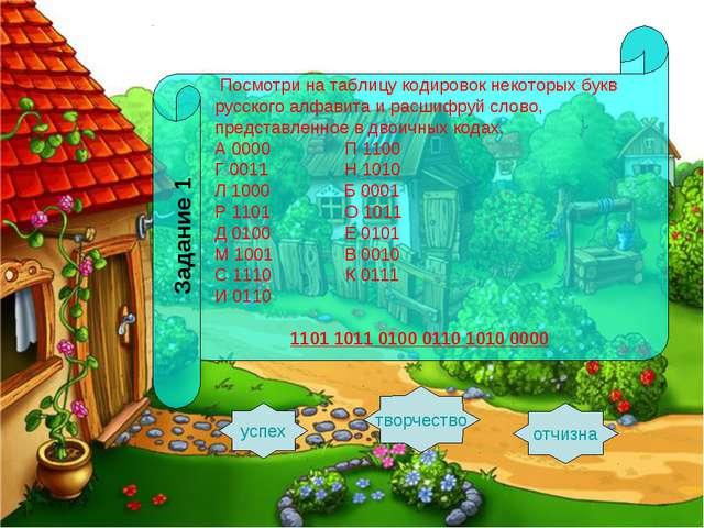 Посмотри на таблицу кодировок некоторых букв русского алфавита и расшифруй с...