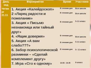 День недМероприятиеВремяУчастники Четверг 21.111. Акция «Калейдоскоп» 2 «