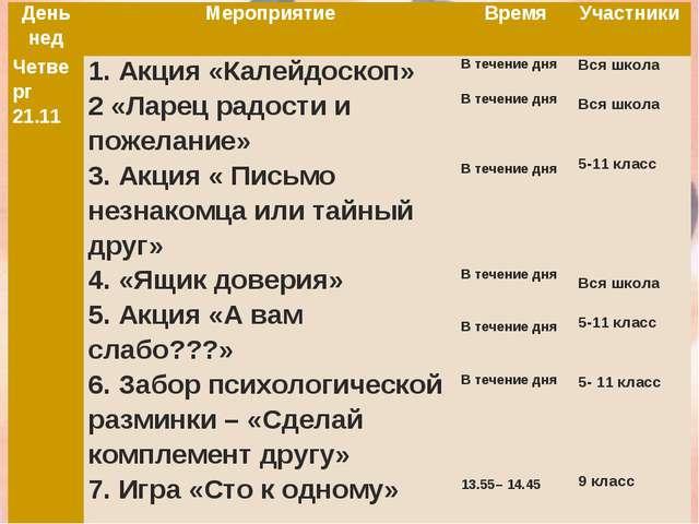 День недМероприятиеВремяУчастники Четверг 21.111. Акция «Калейдоскоп» 2 «...