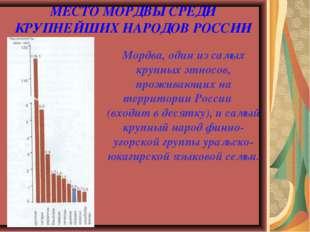 МЕСТО МОРДВЫ СРЕДИ КРУПНЕЙШИХ НАРОДОВ РОССИИ Мордва, один из самых крупных эт