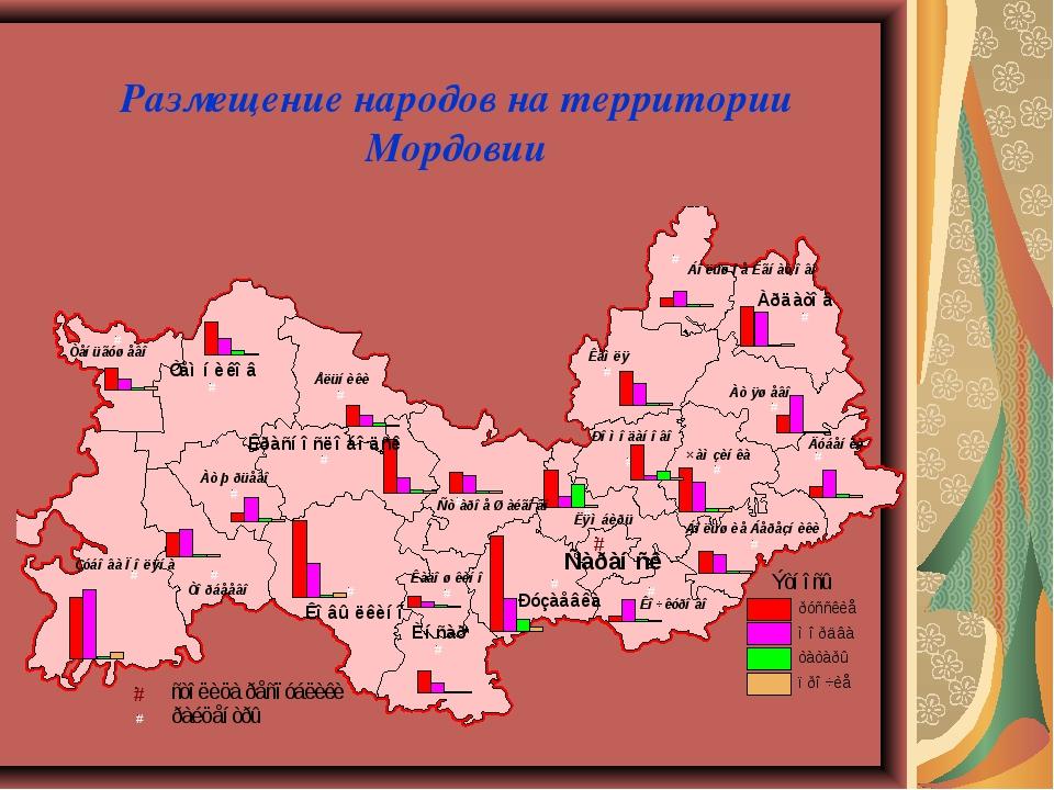 Размещение народов на территории Мордовии
