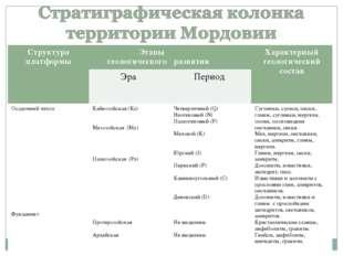 Структура платформы Этапы геологического развитияХарактерный геологический