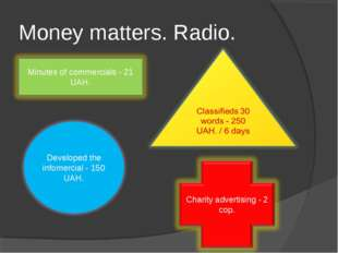 Money matters. Radio.