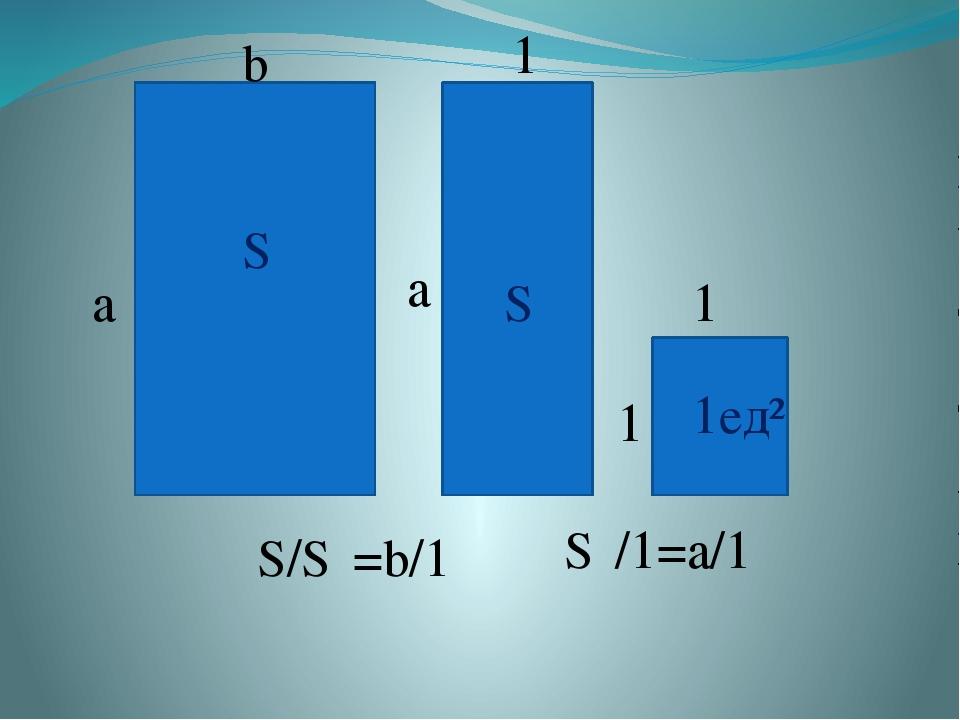 a b a 1 1 1 S S₁ 1ед² S/S₁=b/1 S₁/1=a/1