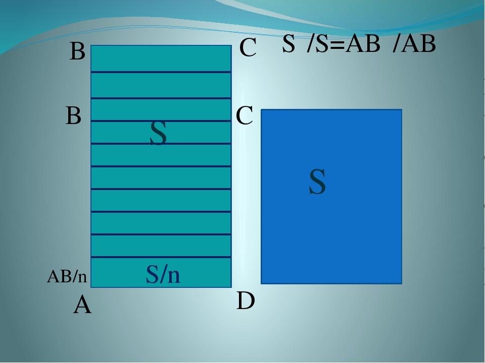A B₁ B C C₁ D S S₁ S₁/S=AB₁/AB AB/n S/n