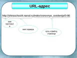 http://shiraschool4.narod.ru/index/osnovnye_svedenija/0-86 URL-адрес имя прот