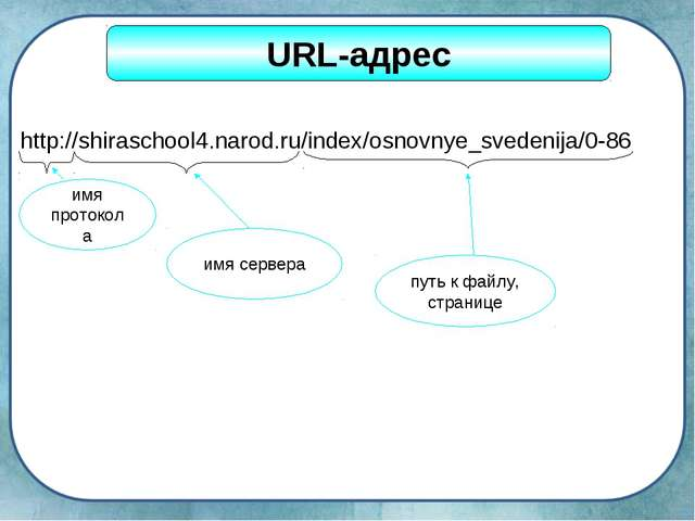 http://shiraschool4.narod.ru/index/osnovnye_svedenija/0-86 URL-адрес имя прот...