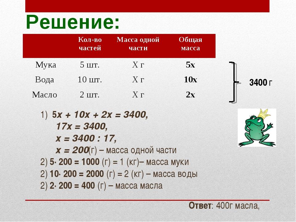 Решение: 1) 5х + 10х + 2х = 3400, 17х = 3400, х = 3400 : 17, х = 200(г) – мас...