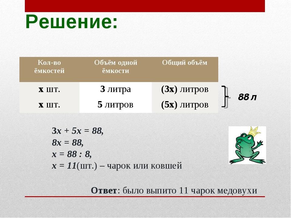 Решение: 3х + 5х = 88, 8х = 88, х = 88 : 8, х = 11(шт.) – чарок или ковшей От...
