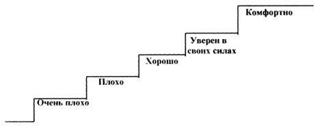 http://festival.1september.ru/articles/310033/img3.jpg