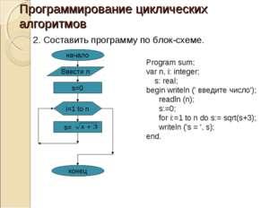 Программирование циклических алгоритмов 2. Составить программу по блок-схеме.
