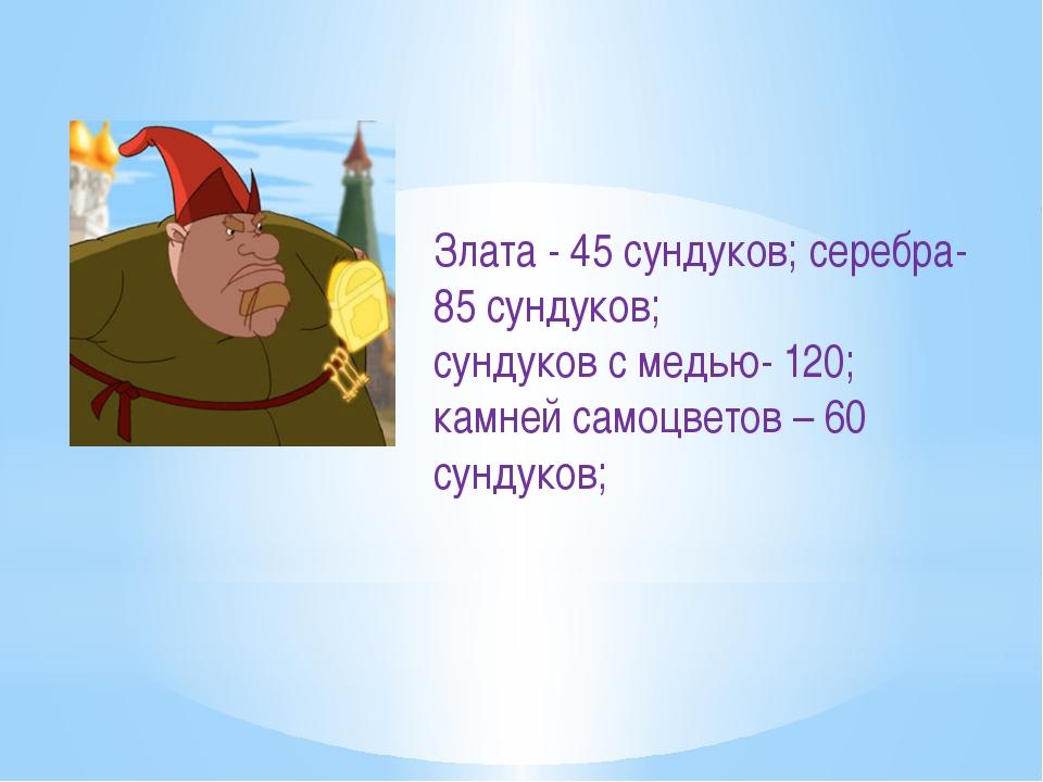 Домашнее задание: напечатать мини-сочинение в текстовой процессоре на тему «К...