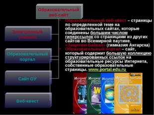 Образовательный веб-квест – страницы по определенной теме на образовательных