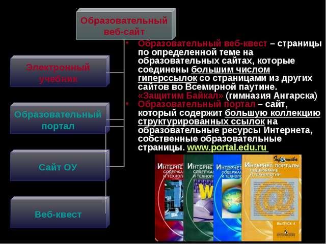 Образовательный веб-квест – страницы по определенной теме на образовательных...