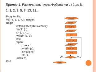 Пример 1. Распечатать числа Фибоначчи от 1 до N. 1, 1, 2, 3, 5, 8, 13, 21… Pr