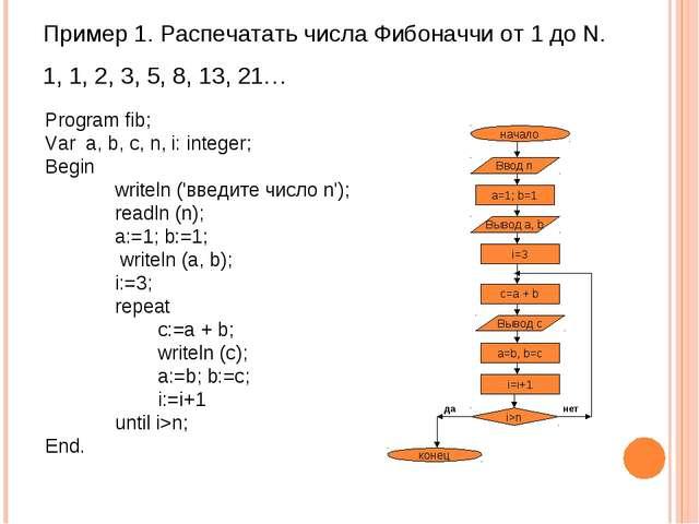Пример 1. Распечатать числа Фибоначчи от 1 до N. 1, 1, 2, 3, 5, 8, 13, 21… Pr...