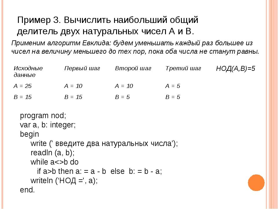 Пример 3. Вычислить наибольший общий делитель двух натуральных чисел A и B. p...