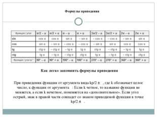 Формулы приведения При приведении функции от аргумента вида kp/2 ± α, где k о