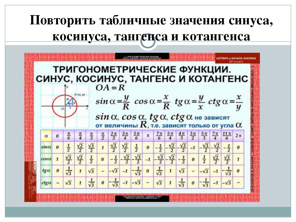 Повторить табличные значения синуса, косинуса, тангенса и котангенса