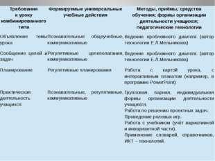 Требования к уроку комбинированного типа Формируемые универсальные учебные де