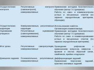 Осуществление контроля Регулятивные контроля (самоконтроля), коммуникативные