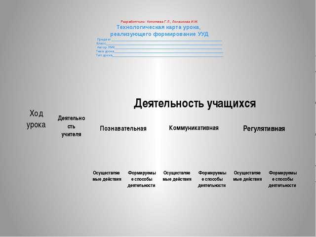 Разработчики: Копотева Г.Л., Логвинова И.М. Технологическая карта урока, реа...