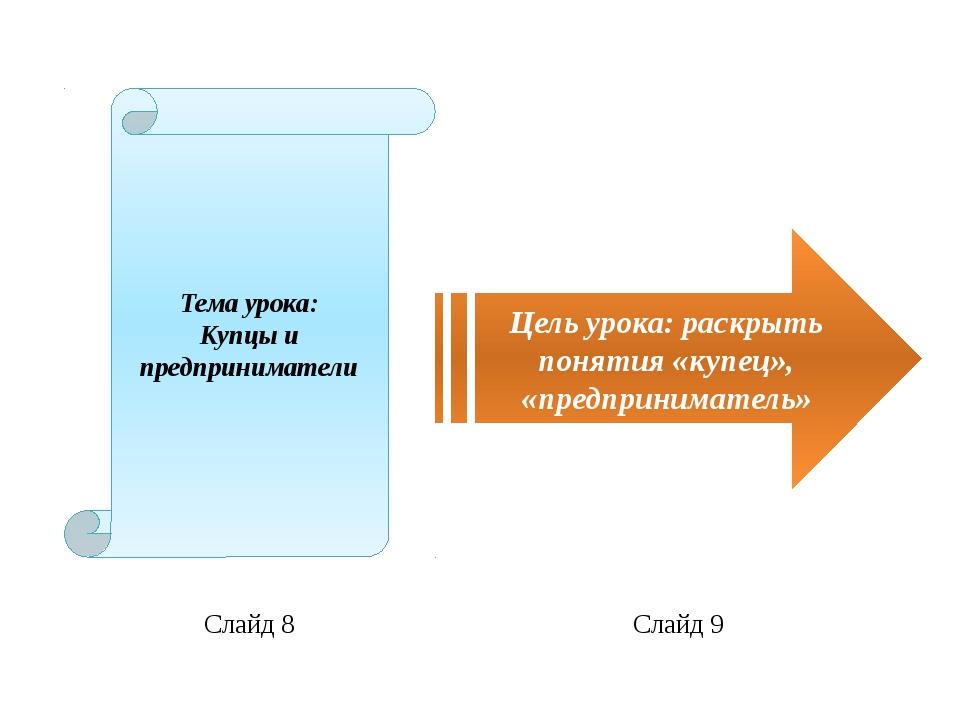 Тема урока: Купцы и предприниматели Слайд 8 Цель урока: раскрыть понятия «куп...