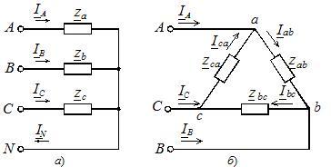 Схемы соединения фаз нагрузки