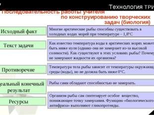 Последовательность работы учителя по конструированию творческих задач (биолог