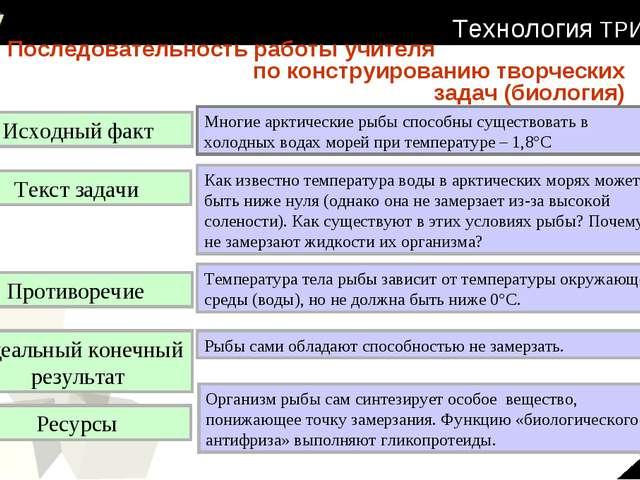 Последовательность работы учителя по конструированию творческих задач (биолог...