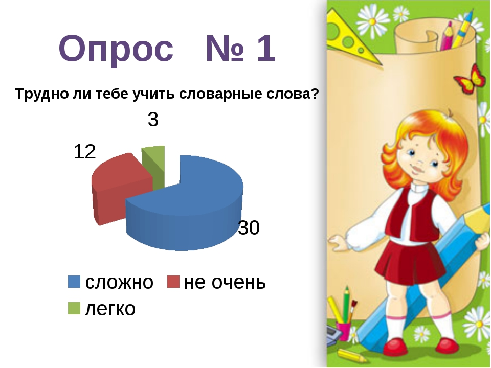 Опрос № 1