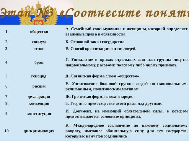 Этап №3 «Соотнесите понятия» 1. общество А. Семейный союз мужчины и женщины,...