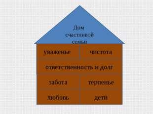 любовь дети забота терпенье ответственность и долг уваженье чистота Дом счаст