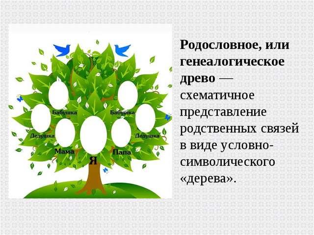 Родословное, или генеалогическое древо— схематичное представление родственны...