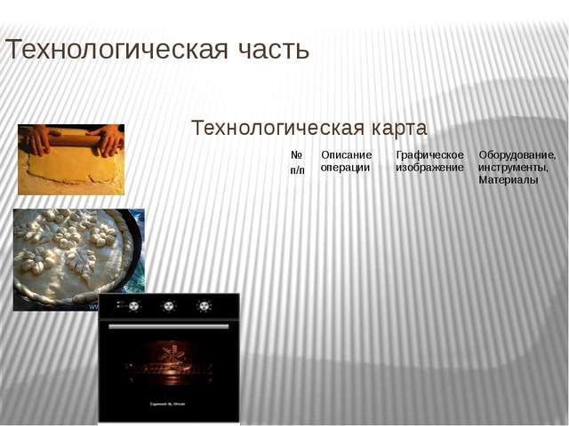 Технологическая часть Технологическая карта № п/п Описание операции Графичес...