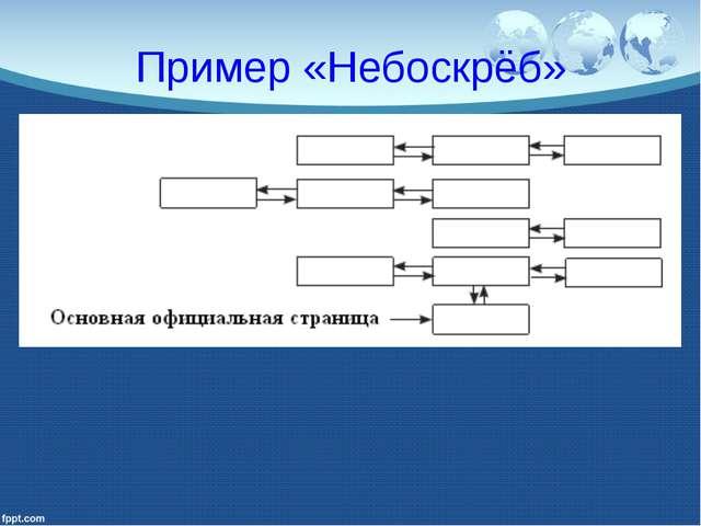 Пример «Небоскрёб»