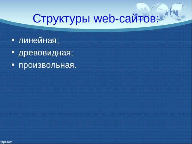Структуры web-сайтов: линейная; древовидная; произвольная.