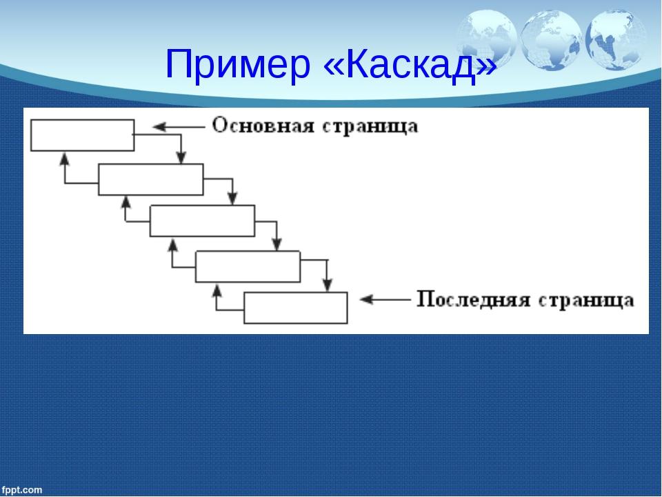 Пример «Каскад»