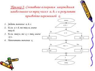 Пример 2. Составьте алгоритм нахождения наибольшего из трех чисел a, b, c и р