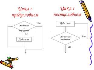 Цикл с предусловием Цикл с постусловием