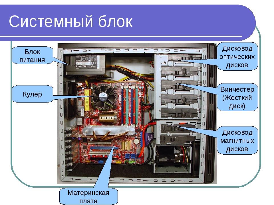 был схема системного блока компьютера в картинках выгодна