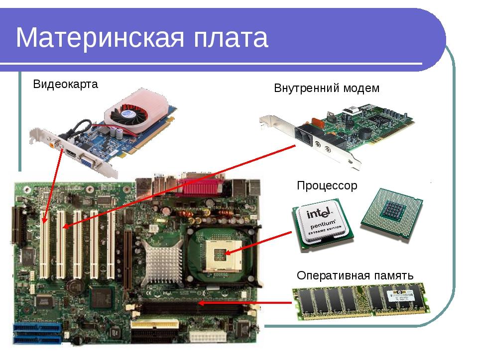 образом, поддержка оперативки зависит ли от процессоров носят прямо