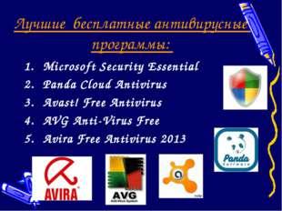 Лучшие бесплатные антивирусные программы: Microsoft Security Essential Panda