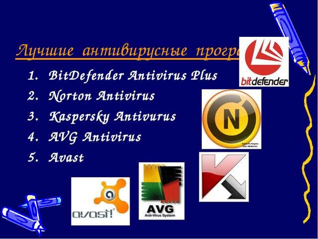 Лучшие антивирусные программы: BitDefender Antivirus Plus Norton Antivirus Ka...