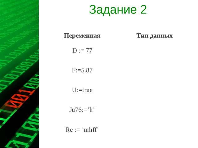 Задание 2 ПеременнаяТип данных D := 77 F:=5.87 U:=true Ju76:='h' Re := '...